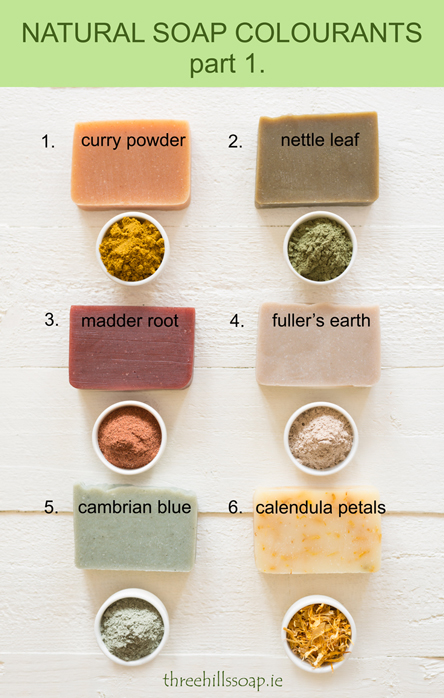 Natural Colorants For Handmade Soap